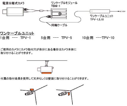電源分岐配線を1本の同軸ケーブルに重畳